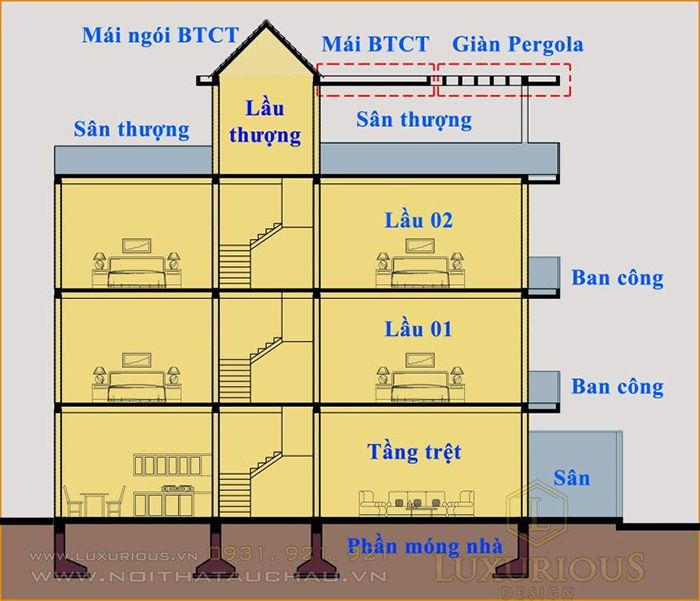 Tính mét vuông (m2) nhà xây dựng